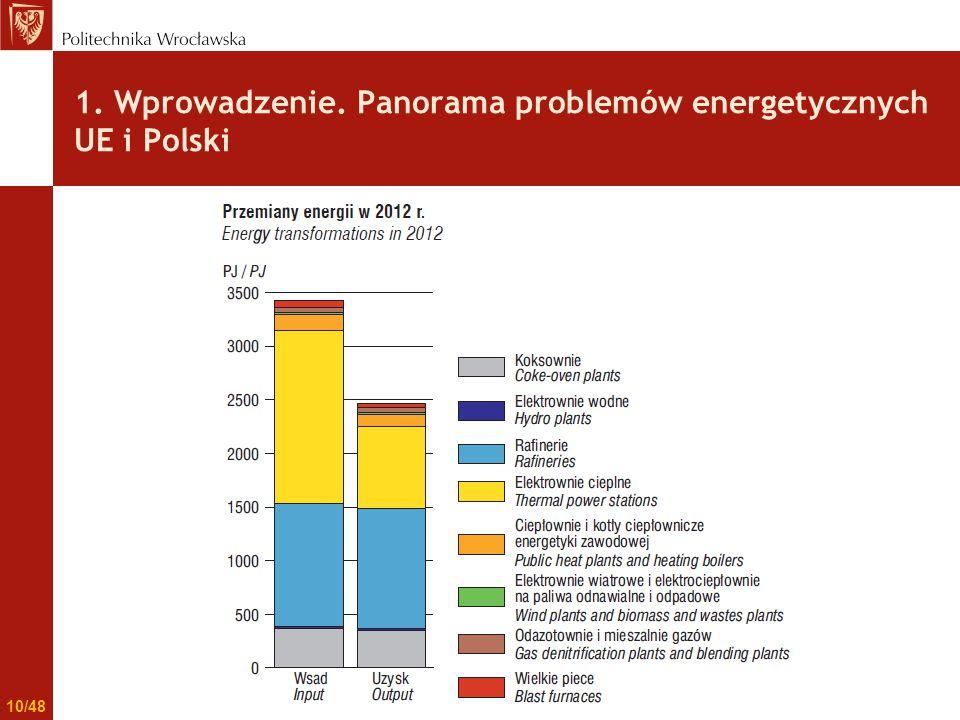 1. Wprowadzenie. Panorama problemów energetycznych UE i Polski 10/48
