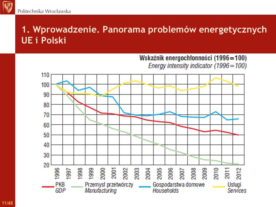 1. Wprowadzenie. Panorama problemów energetycznych UE i Polski 11/48