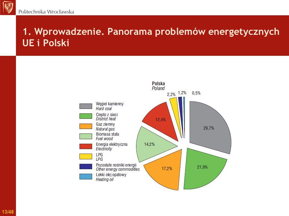 1. Wprowadzenie. Panorama problemów energetycznych UE i Polski 13/48