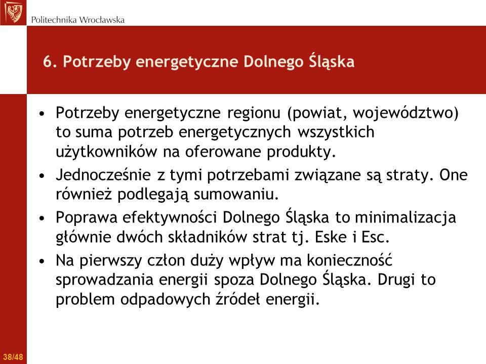 6. Potrzeby energetyczne Dolnego Śląska Potrzeby energetyczne regionu (powiat, województwo) to suma potrzeb energetycznych wszystkich użytkowników na