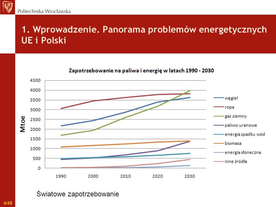 1. Wprowadzenie. Panorama problemów energetycznych UE i Polski Światowe zapotrzebowanie 4/48