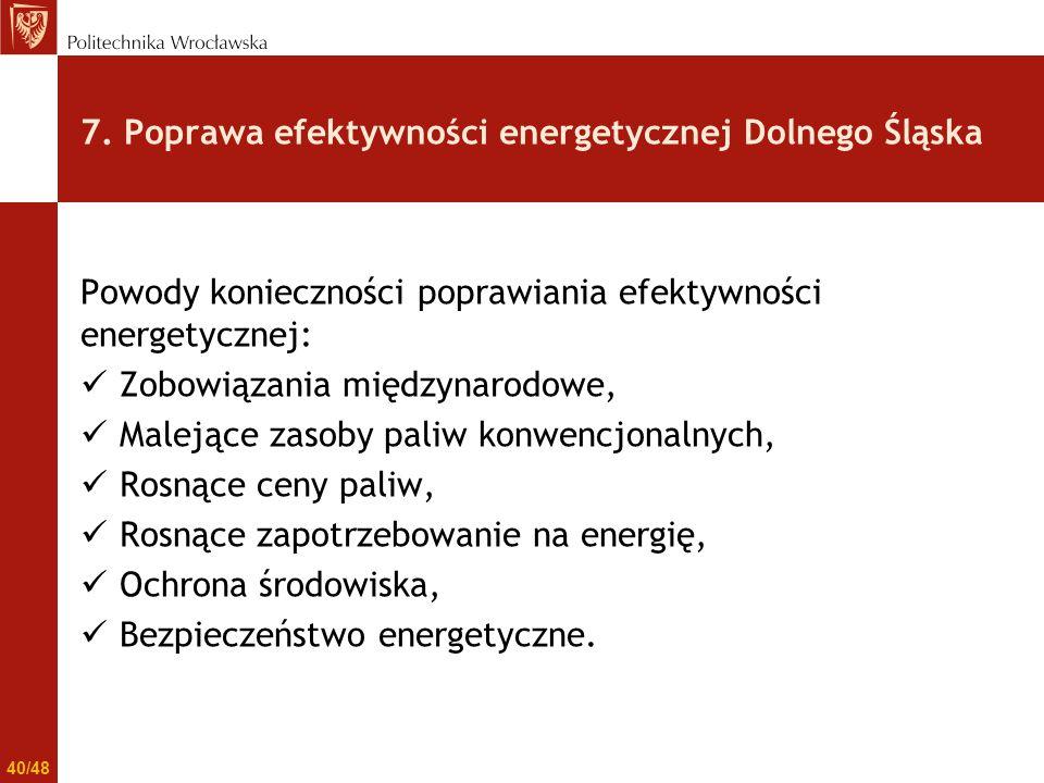 Powody konieczności poprawiania efektywności energetycznej: Zobowiązania międzynarodowe, Malejące zasoby paliw konwencjonalnych, Rosnące ceny paliw, R