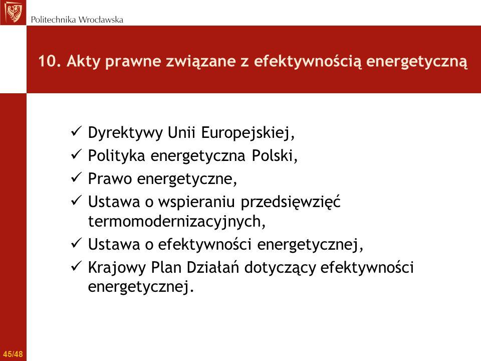 Dyrektywy Unii Europejskiej, Polityka energetyczna Polski, Prawo energetyczne, Ustawa o wspieraniu przedsięwzięć termomodernizacyjnych, Ustawa o efekt
