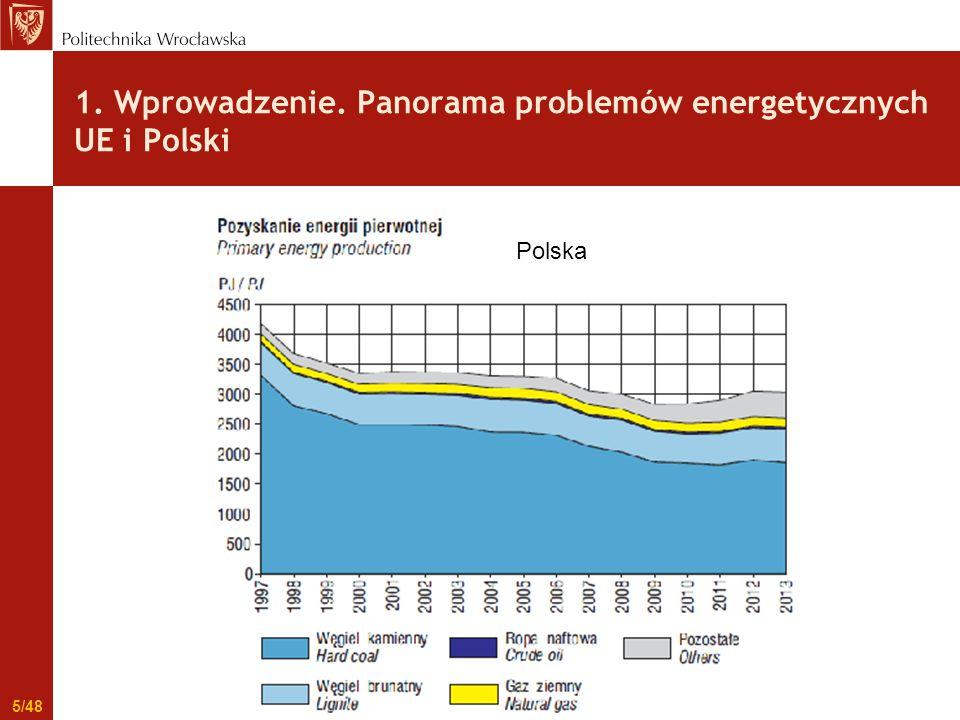 1. Wprowadzenie. Panorama problemów energetycznych UE i Polski 6/48