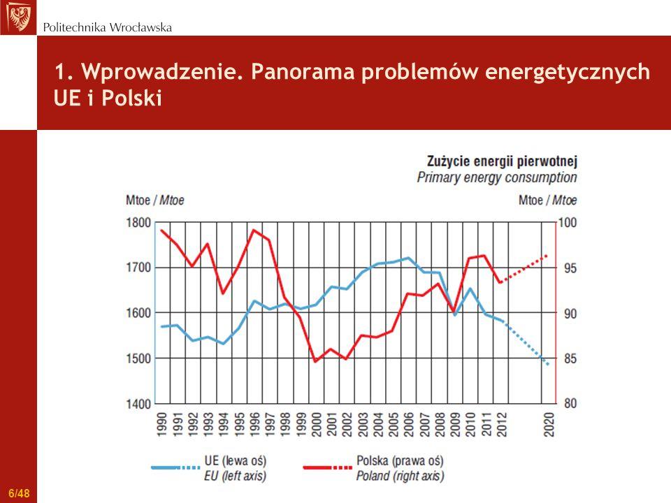 3. Problemy energetyczne Dolnego Śląska 27/48