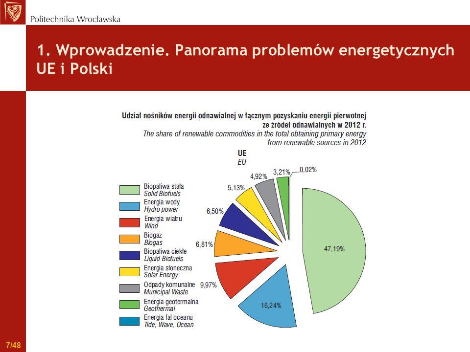 1. Wprowadzenie. Panorama problemów energetycznych UE i Polski 7/48