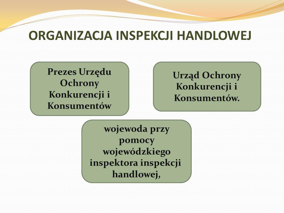 ORGANIZACJA INSPEKCJI HANDLOWEJ Prezes Urzędu Ochrony Konkurencji i Konsumentów Urząd Ochrony Konkurencji i Konsumentów.