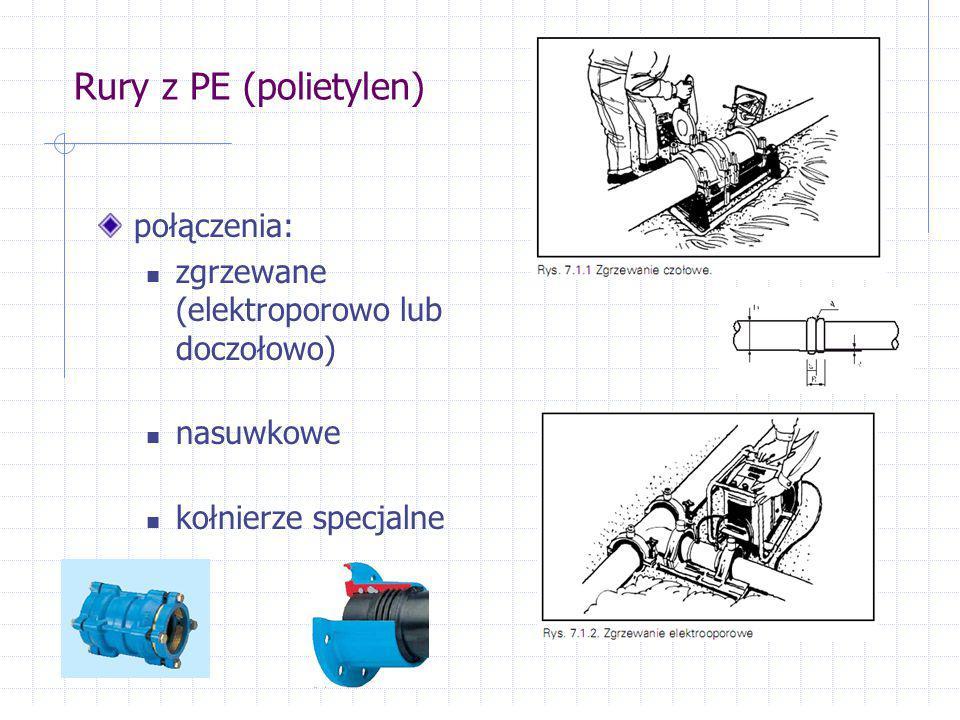 Rury z PE (polietylen) połączenia: zgrzewane (elektroporowo lub doczołowo) nasuwkowe kołnierze specjalne