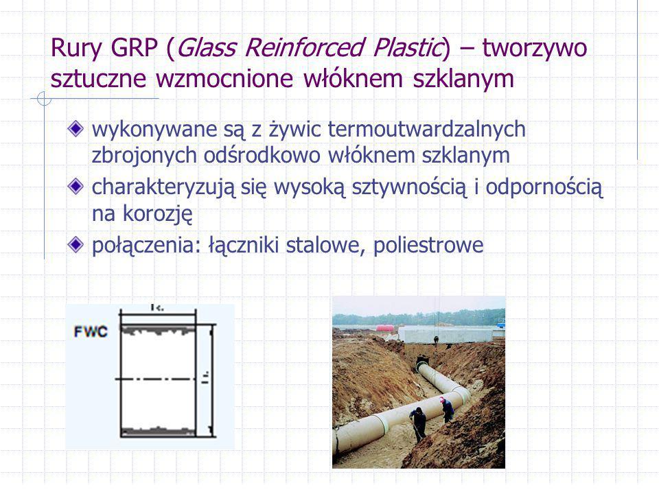 Rury GRP (Glass Reinforced Plastic) – tworzywo sztuczne wzmocnione włóknem szklanym wykonywane są z żywic termoutwardzalnych zbrojonych odśrodkowo włó