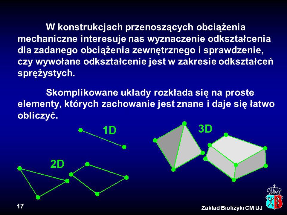 17 Zakład Biofizyki CM UJ W konstrukcjach przenoszących obciążenia mechaniczne interesuje nas wyznaczenie odkształcenia dla zadanego obciążenia zewnęt