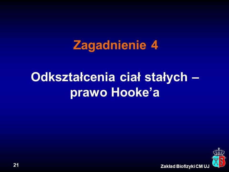 21 Zakład Biofizyki CM UJ Odkształcenia ciał stałych – prawo Hooke'a Zagadnienie 4