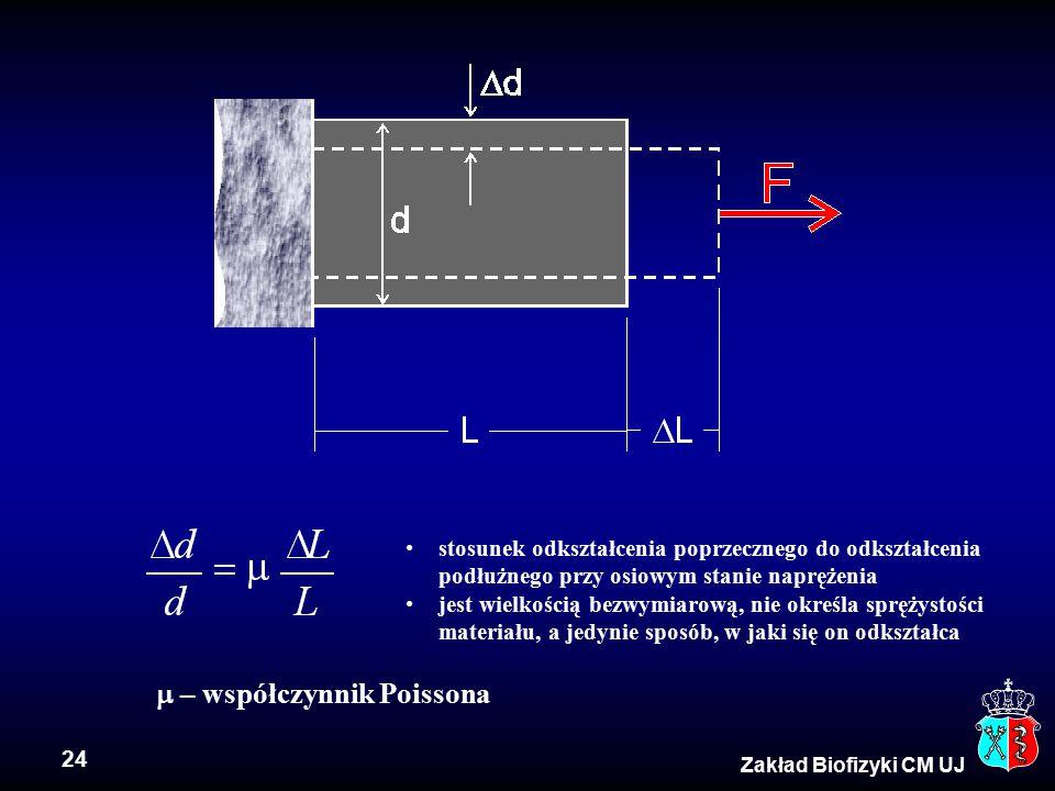 24 Zakład Biofizyki CM UJ  – współczynnik Poissona stosunek odkształcenia poprzecznego do odkształcenia podłużnego przy osiowym stanie naprężenia jes