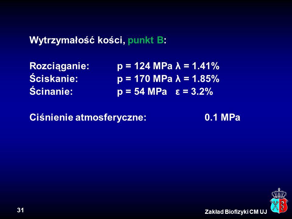 31 Zakład Biofizyki CM UJ Wytrzymałość kości, punkt B: Rozciąganie:p = 124 MPaλ = 1.41% Ściskanie:p = 170 MPaλ = 1.85% Ścinanie: p = 54 MPaε = 3.2% Ci
