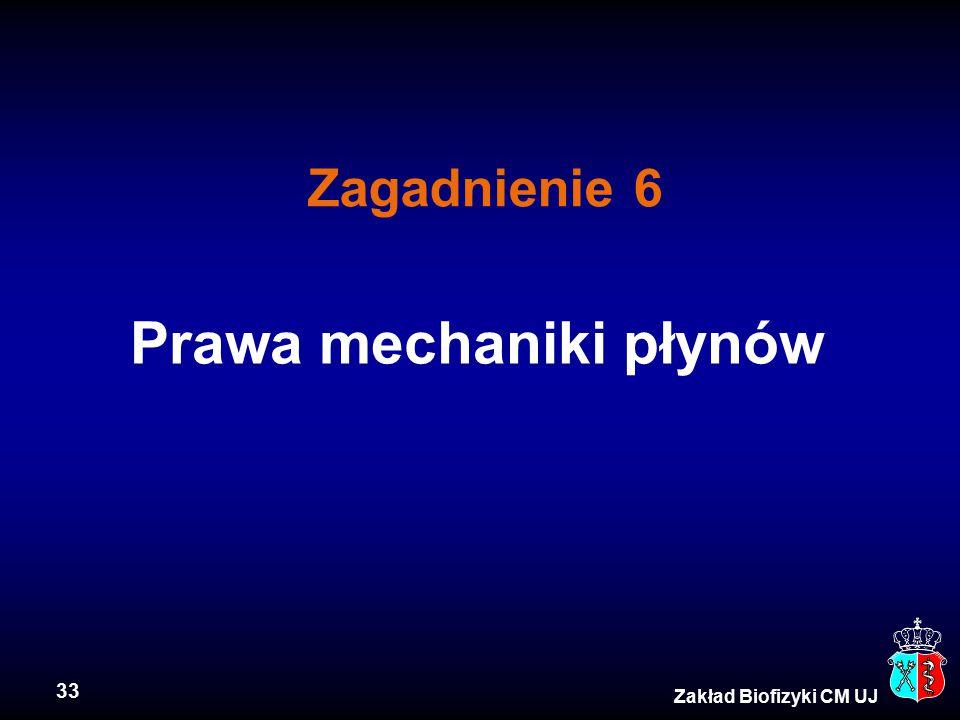 33 Zakład Biofizyki CM UJ Prawa mechaniki płynów Zagadnienie 6