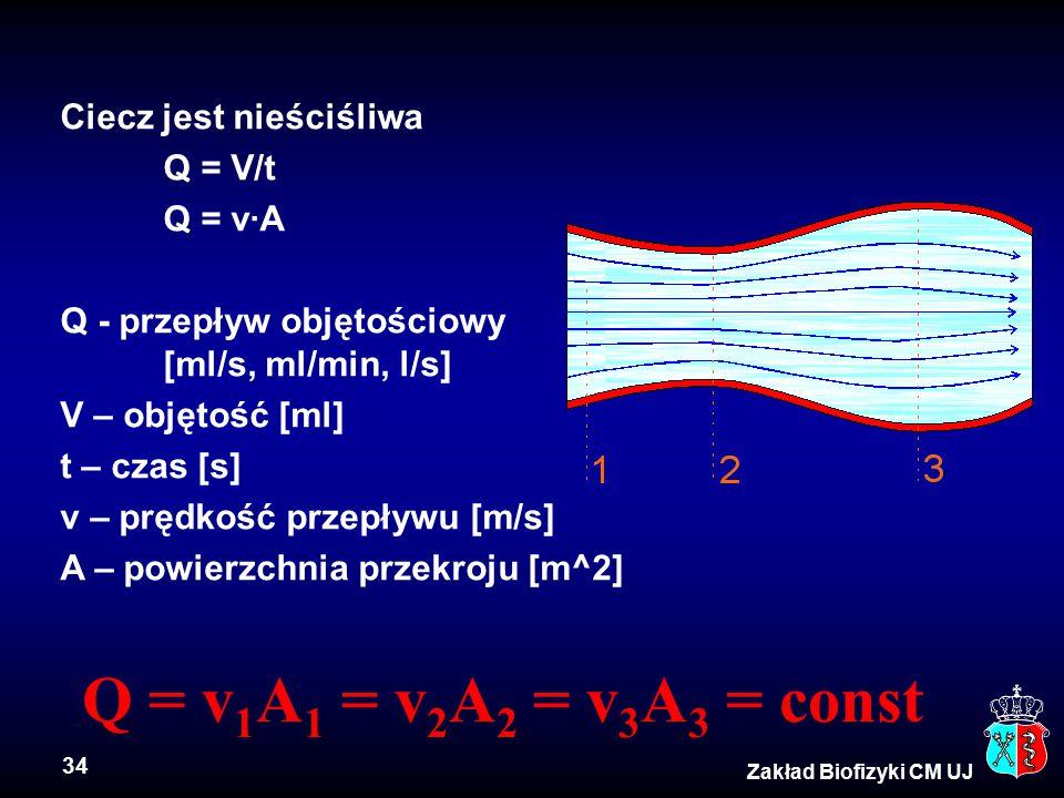 34 Zakład Biofizyki CM UJ Ciecz jest nieściśliwa Q = V/t Q = v·A Q - przepływ objętościowy [ml/s, ml/min, l/s] V – objętość [ml] t – czas [s] v – pręd