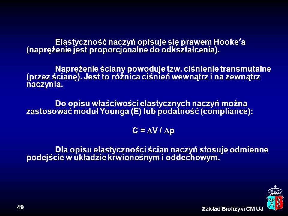 49 Zakład Biofizyki CM UJ Elastyczność naczyń opisuje się prawem Hooke'a (naprężenie jest proporcjonalne do odkształcenia). Naprężenie ściany powoduje