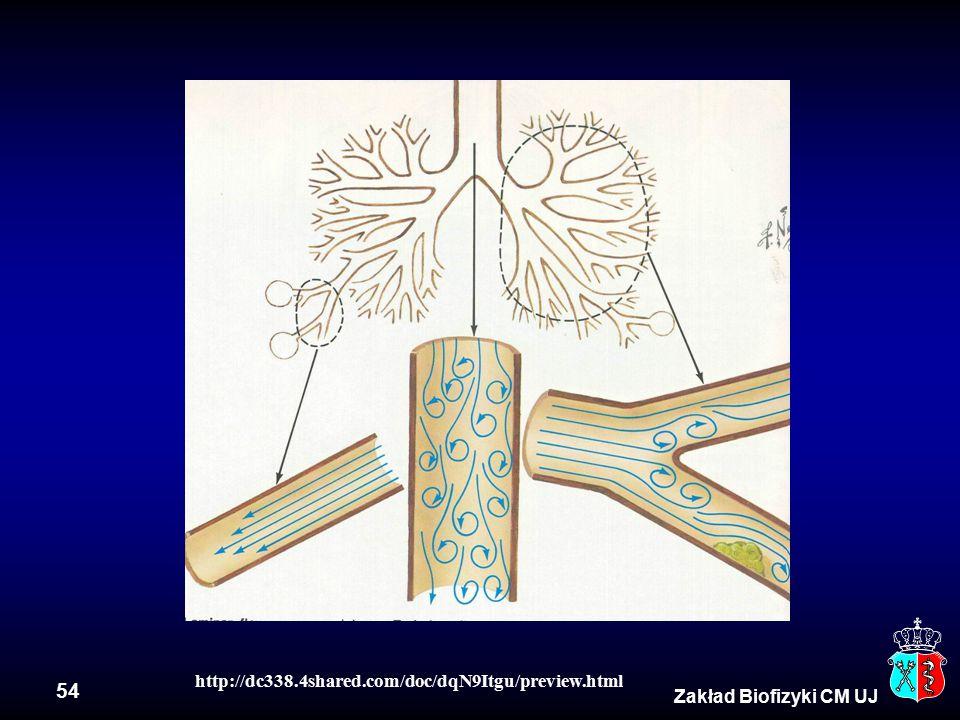54 Zakład Biofizyki CM UJ http://dc338.4shared.com/doc/dqN9Itgu/preview.html