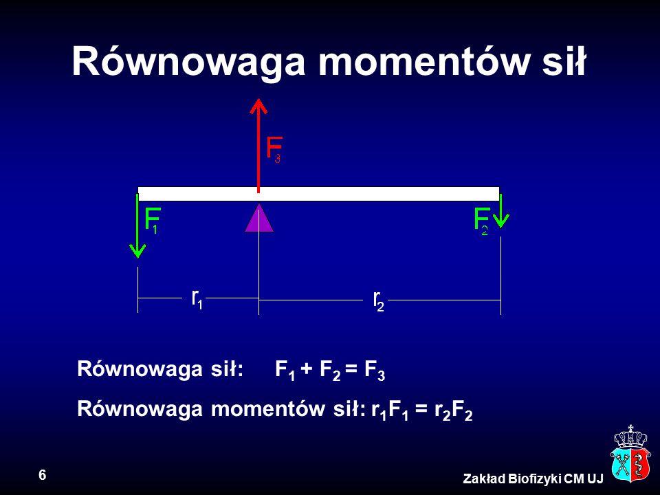 6 Zakład Biofizyki CM UJ Równowaga momentów sił Równowaga sił:F 1 + F 2 = F 3 Równowaga momentów sił: r 1 F 1 = r 2 F 2