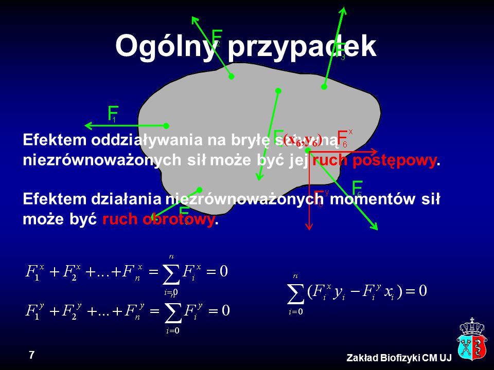 28 Zakład Biofizyki CM UJ Własności sprężyste odnoszą się do obiektów trójwymiarowych dlatego zwykle rozciąganie i ścinanie zachodzą jednocześnie