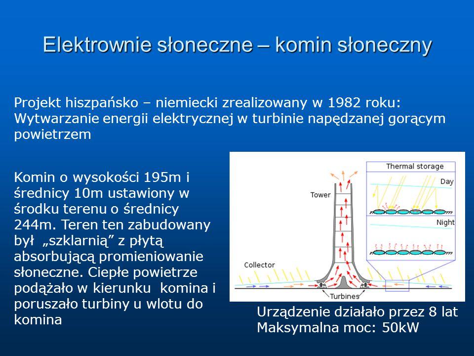 Elektrownie słoneczne – komin słoneczny Projekt hiszpańsko – niemiecki zrealizowany w 1982 roku: Wytwarzanie energii elektrycznej w turbinie napędzane