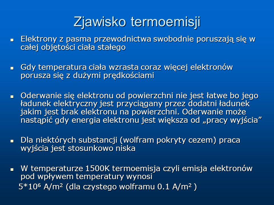 Zjawisko termoemisji Elektrony z pasma przewodnictwa swobodnie poruszają się w całej objętości ciała stałego Elektrony z pasma przewodnictwa swobodnie