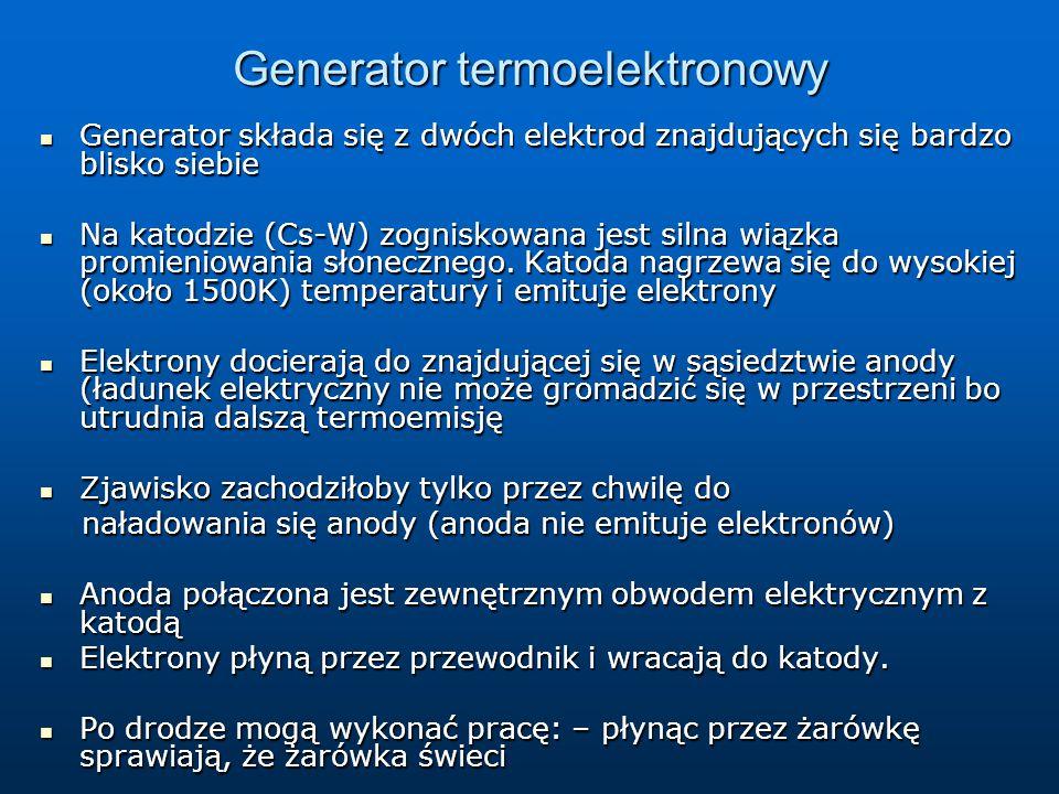 Generator termoelektronowy Generator składa się z dwóch elektrod znajdujących się bardzo blisko siebie Generator składa się z dwóch elektrod znajdując