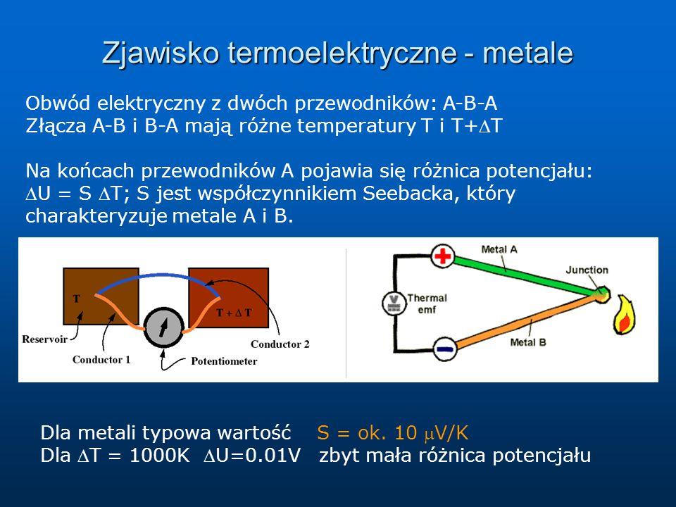 Zjawisko termoelektryczne - metale Obwód elektryczny z dwóch przewodników: A-B-A Złącza A-B i B-A mają różne temperatury T i T+T Na końcach przewodni