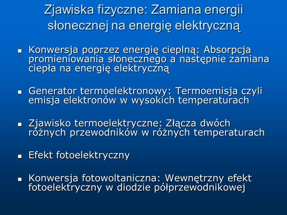 Zjawiska fizyczne: Zamiana energii słonecznej na energię elektryczną Konwersja poprzez energię cieplną: Absorpcja promieniowania słonecznego a następn