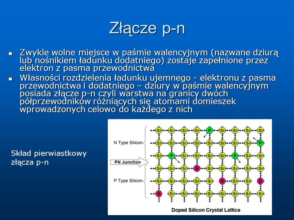 Złącze p-n Zwykle wolne miejsce w paśmie walencyjnym (nazwane dziurą lub nośnikiem ładunku dodatniego) zostaje zapełnione przez elektron z pasma przew
