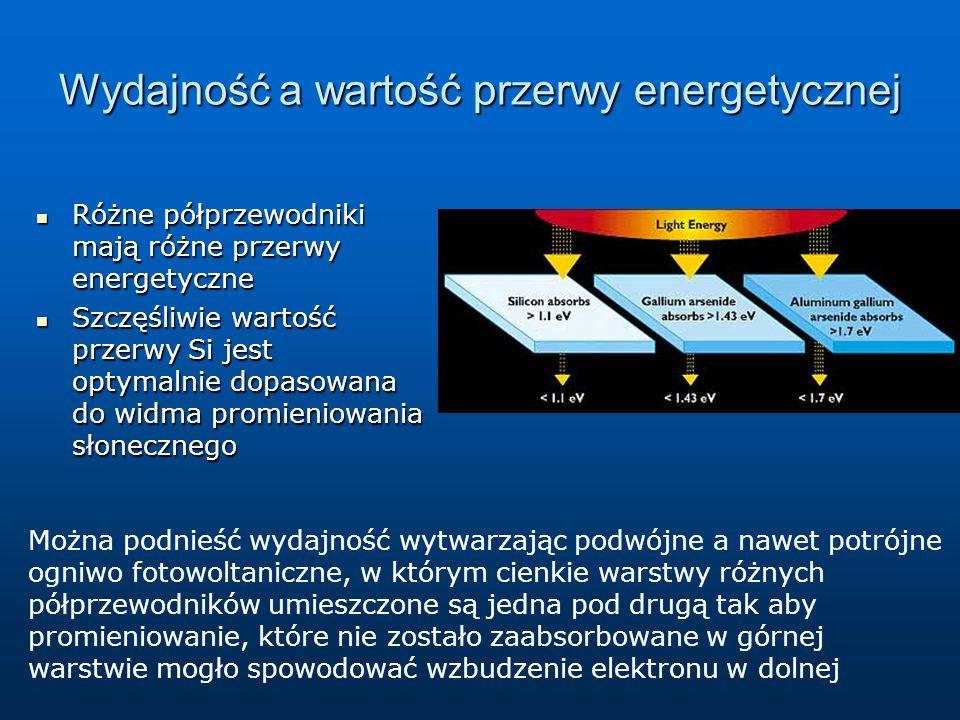 Wydajność a wartość przerwy energetycznej Różne półprzewodniki mają różne przerwy energetyczne Różne półprzewodniki mają różne przerwy energetyczne Sz