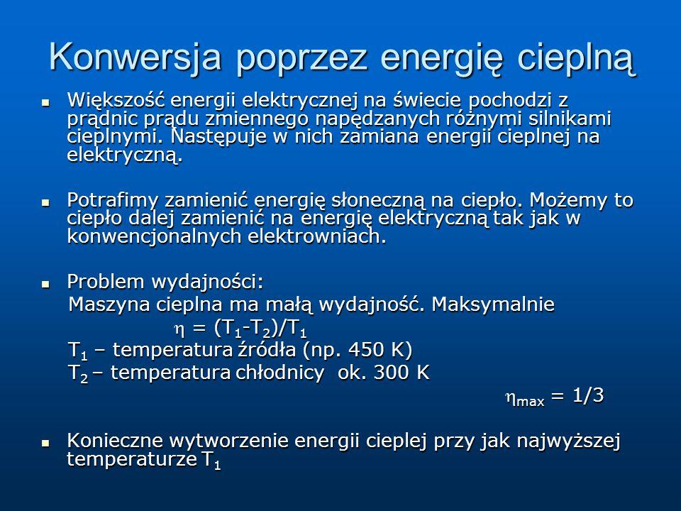 Elektrownie słoneczne ze zwierciadłami parabolicznymi Duże zwierciadło pozwala zogniskować promieniowanie słoneczne w prawie punktowym ognisku (rozmiar obrazu tarczy słońca) i osiągnąć bardzo wysoką temperaturę Duże zwierciadło pozwala zogniskować promieniowanie słoneczne w prawie punktowym ognisku (rozmiar obrazu tarczy słońca) i osiągnąć bardzo wysoką temperaturę Większa wydajność zamiany energii cieplnej na elektryczną Większa wydajność zamiany energii cieplnej na elektryczną Większy koszt urządzenia, mała moc jednej instalacji Większy koszt urządzenia, mała moc jednej instalacji