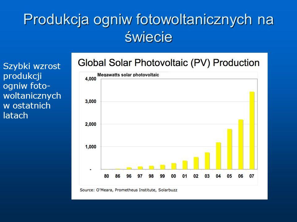 Produkcja ogniw fotowoltanicznych na świecie Szybki wzrost produkcji ogniw foto- woltanicznych w ostatnich latach