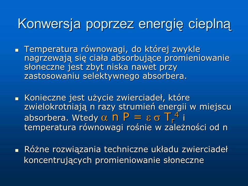 Termiczne elektrownie słoneczne Płaskie ruchome zwierciadła skupiają promieniowanie Stopione sole lub metale są nośnikiem ciepła Temperatura 250 -1500 o C Moc 100 kW -100MW Rynnowe stojące zwierciadła – liniowe ognisko Olej syntetyczny w temperaturze do 390 o C Łączna moc 9 elektrownii w CA 354 MW Poruszające się zwierciadło paraboliczne (faza laboratoryjnych badań) Moc 5-25 kW