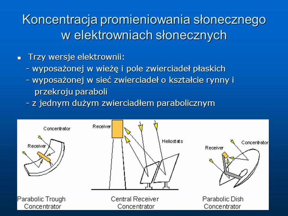 Koncentracja promieniowania słonecznego w elektrowniach słonecznych Trzy wersje elektrownii: Trzy wersje elektrownii: - wyposażonej w wieżę i pole zwi