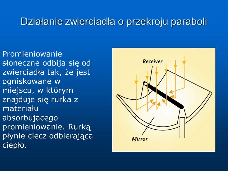 Działanie zwierciadła o przekroju paraboli Promieniowanie słoneczne odbija się od zwierciadła tak, że jest ogniskowane w miejscu, w którym znajduje si