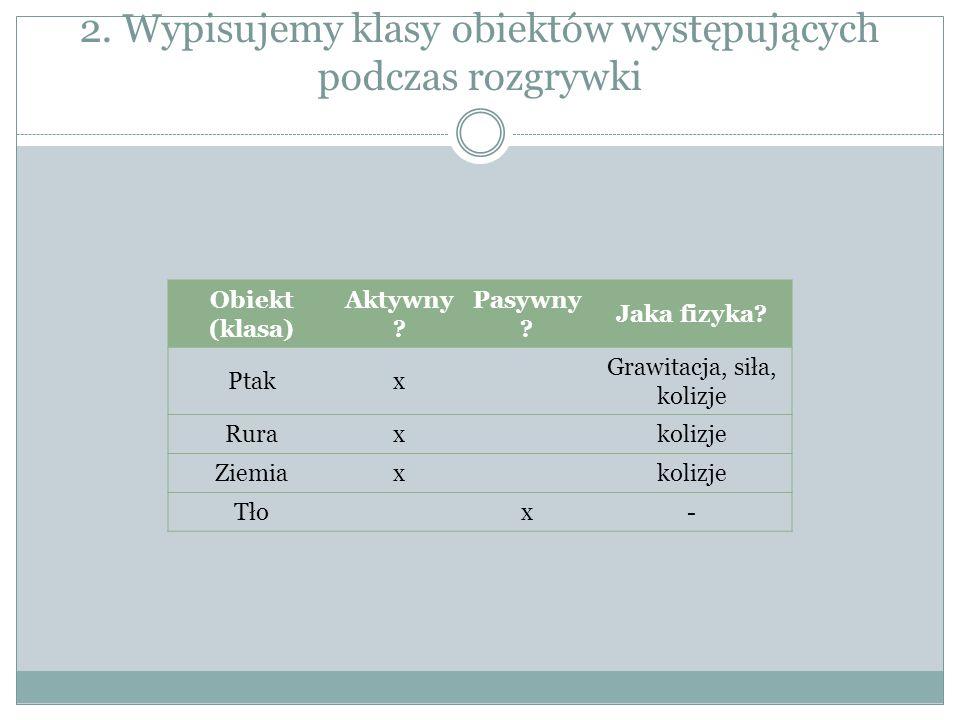 2. Wypisujemy klasy obiektów występujących podczas rozgrywki Obiekt (klasa) Aktywny .