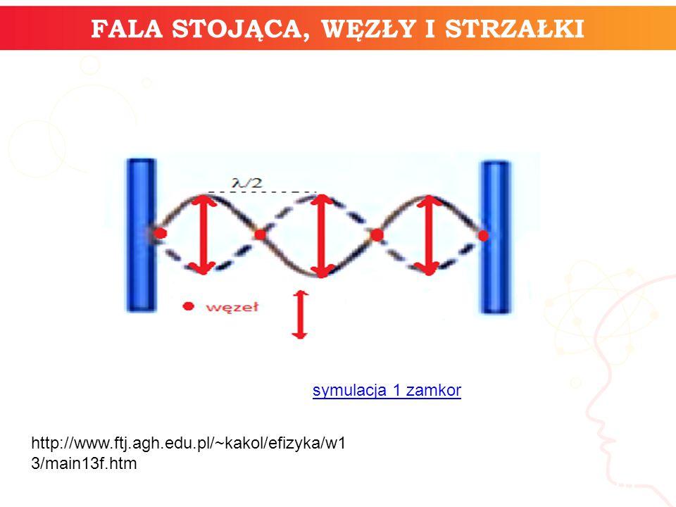 10 http://www.ftj.agh.edu.pl/~kakol/efizyka/w1 3/main13f.htm symulacja 1 zamkor