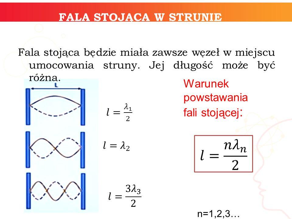 informatyka + FALA STOJĄCA W STRUNIE Warunek powstawania fali stojącej : n=1,2,3…