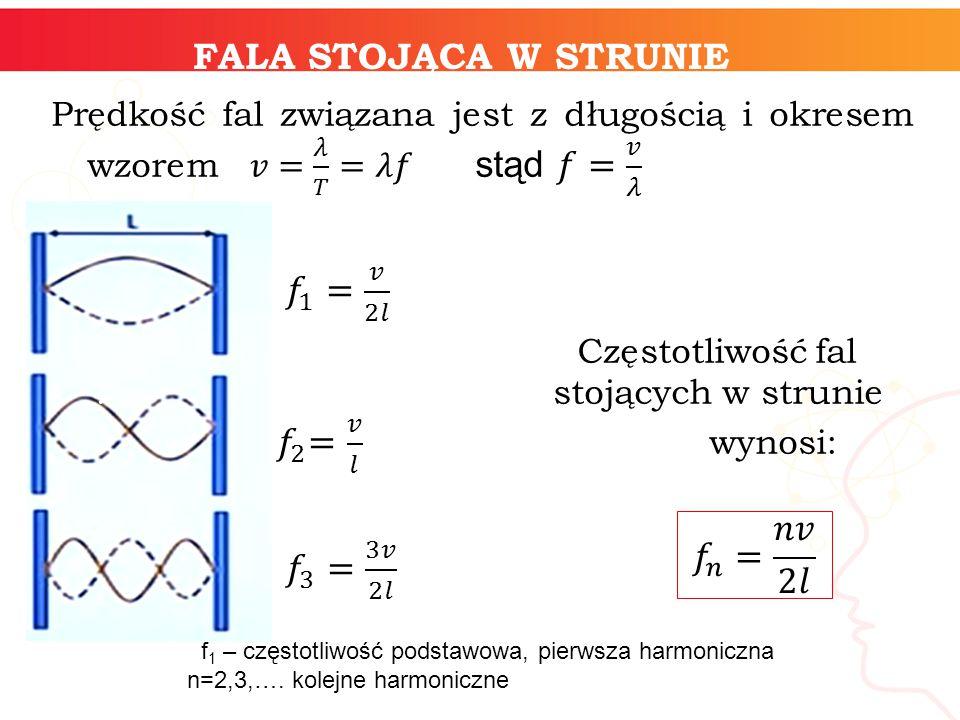 f 1 – częstotliwość podstawowa, pierwsza harmoniczna n=2,3,…. kolejne harmoniczne FALA STOJĄCA W STRUNIE