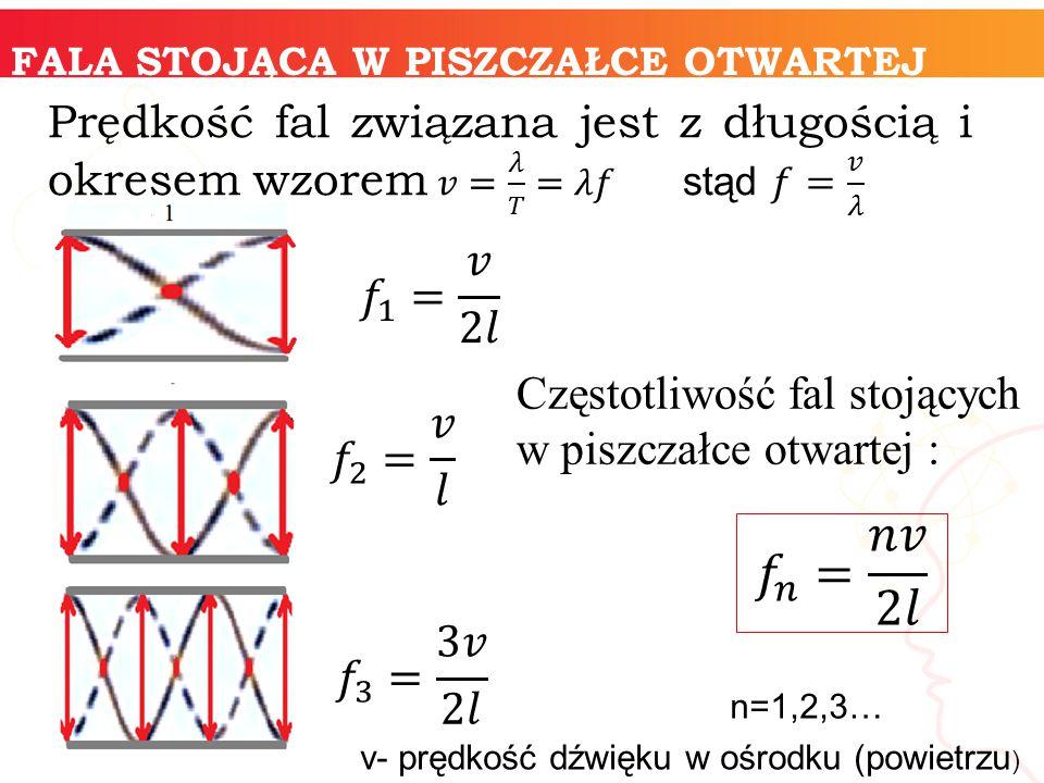 18 FALA STOJĄCA W PISZCZAŁCE OTWARTEJ n=1,2,3… Częstotliwość fal stojących w piszczałce otwartej : v- prędkość dźwięku w ośrodku (powietrzu )