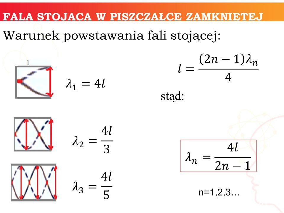 20 FALA STOJĄCA W PISZCZAŁCE ZAMKNIĘTEJ Warunek powstawania fali stojącej: stąd: n=1,2,3…
