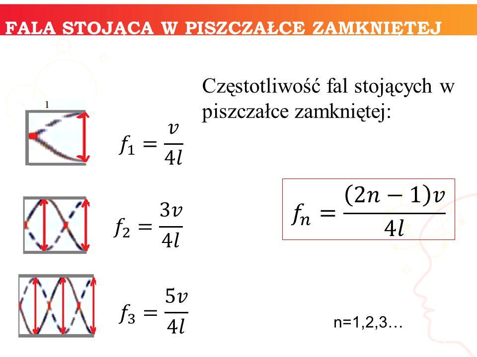 21 FALA STOJĄCA W PISZCZAŁCE ZAMKNIĘTEJ Częstotliwość fal stojących w piszczałce zamkniętej: n=1,2,3…
