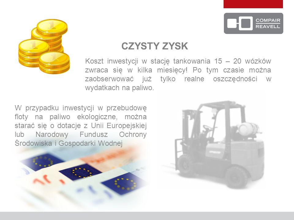 CZYSTY ZYSK Koszt inwestycji w stację tankowania 15 – 20 wózków zwraca się w kilka miesięcy.