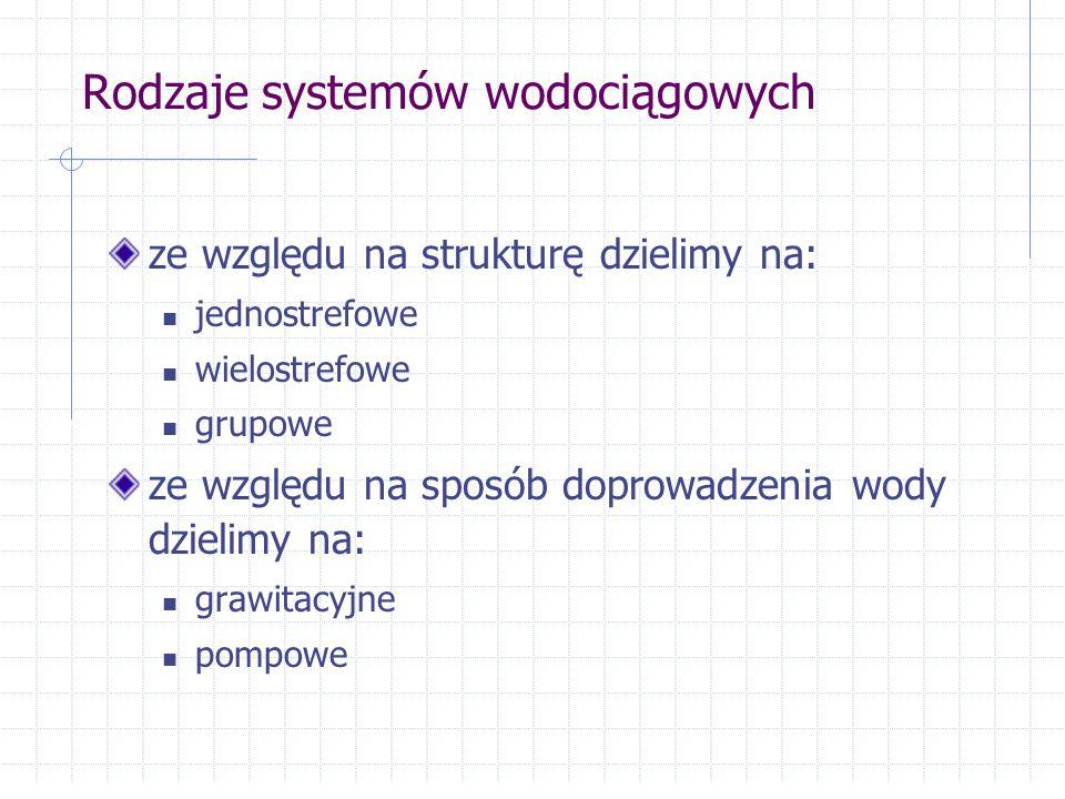 Rodzaje systemów wodociągowych ze względu na strukturę dzielimy na: jednostrefowe wielostrefowe grupowe ze względu na sposób doprowadzenia wody dzielimy na: grawitacyjne pompowe