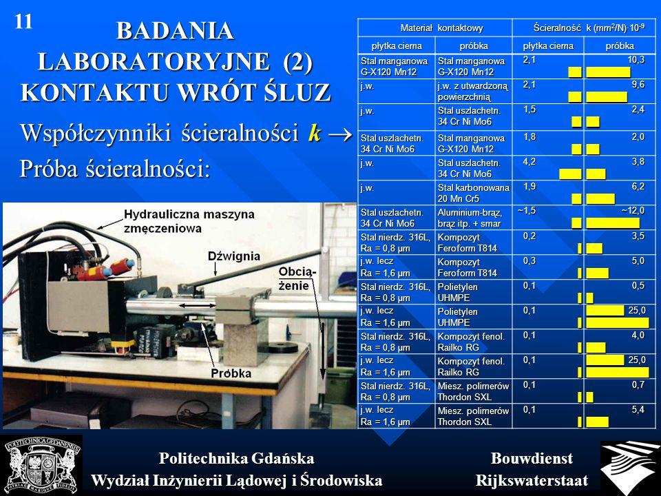 BADANIA LABORATORYJNE (2) KONTAKTU WRÓT ŚLUZ BouwdienstRijkswaterstaat Politechnika Gdańska Wydział Inżynierii Lądowej i Środowiska 11 Współczynniki ścieralności k  Materiał kontaktowyŚcieralność k (mm 2 /N)·10 -9 płytka cierna próbka płytka cierna próbka Stal manganowa G-X120 Mn12 2,1██10,3███████ j.w.