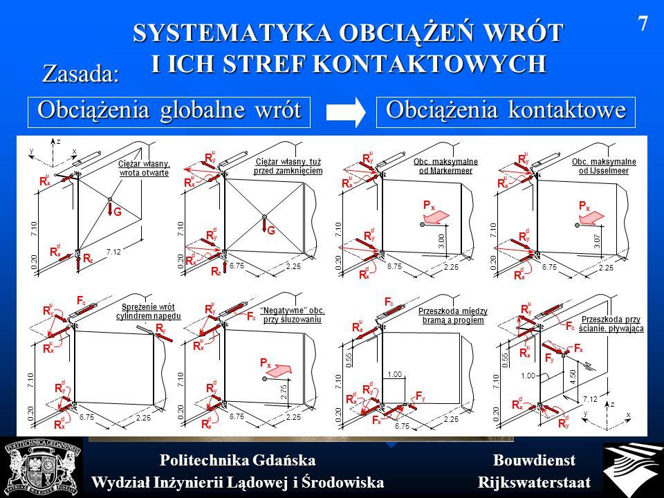 Obciążenia kontaktowe …wyjątkiZasada: Obciążenia globalne wrót Naviduct Enkhuizen SYSTEMATYKA OBCIĄŻEŃ WRÓT I ICH STREF KONTAKTOWYCH BouwdienstRijkswaterstaat Politechnika Gdańska Wydział Inżynierii Lądowej i Środowiska 7 7.12 7.10 R u x R d x R z 0.20 G x y z Ciężar własny, wrota otwarte 7.10 R z 0.20 G R u x R u y R d y R d x 6.75 2.25 Ciężar własny, tuż przed zamknięciem R y 7.10 0.20 R u x R u y R d y R d x 6.75 2.25 F c Sprężenie wrót cylindrem napędu 7.10 P x 0.20 R u x R u y R d y R d x 6.75 2.25 3.07 Obc.