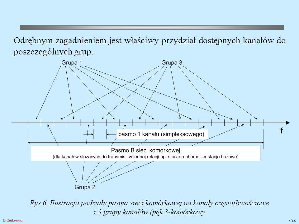 D.Rutkowski9/SK Rys.6. Ilustracja podziału pasma sieci komórkowej na kanały częstotliwościowe i 3 grupy kanałów (pęk 3-komórkowy Odrębnym zagadnieniem
