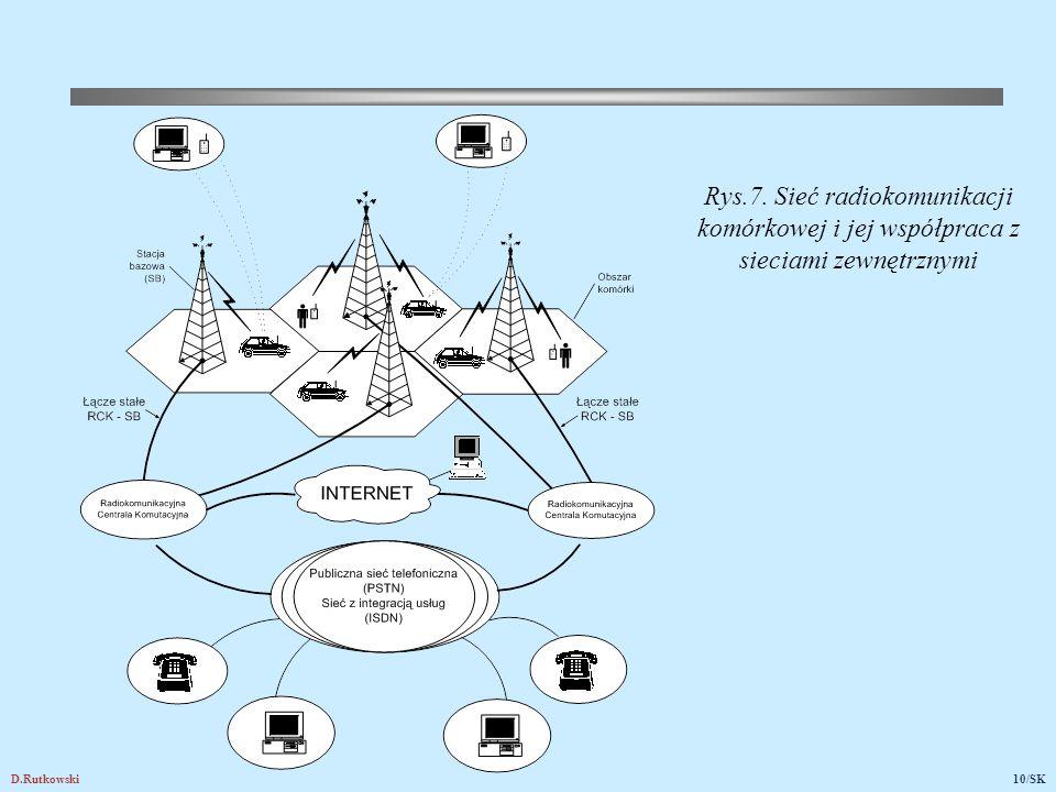 D.Rutkowski10/SK Rys.7. Sieć radiokomunikacji komórkowej i jej współpraca z sieciami zewnętrznymi
