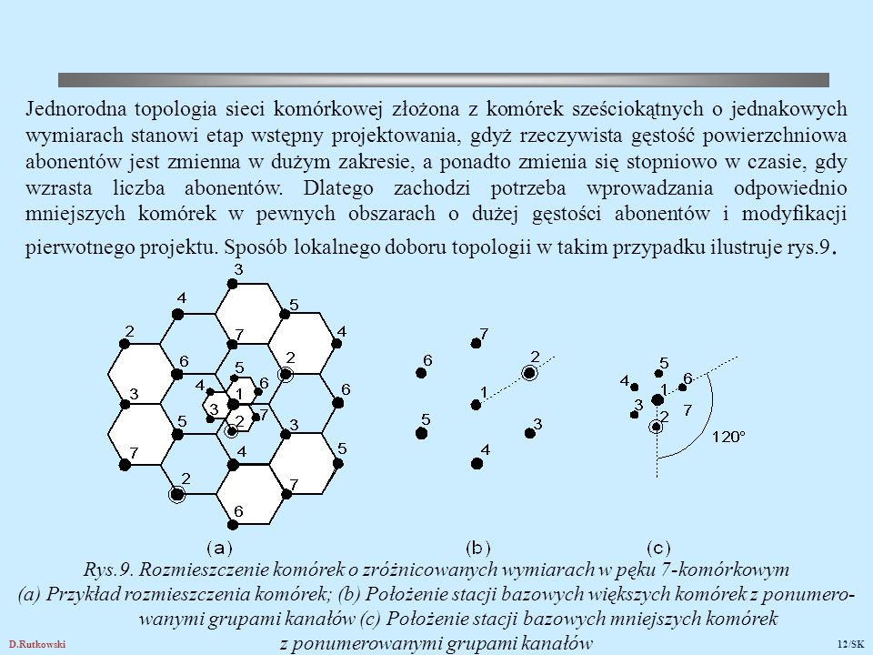 D.Rutkowski12/SK Rys.9. Rozmieszczenie komórek o zróżnicowanych wymiarach w pęku 7-komórkowym (a) Przykład rozmieszczenia komórek; (b) Położenie stacj