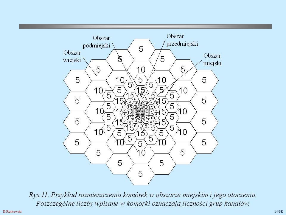 D.Rutkowski14/SK Rys.11. Przykład rozmieszczenia komórek w obszarze miejskim i jego otoczeniu. Poszczególne liczby wpisane w komórki oznaczają licznoś